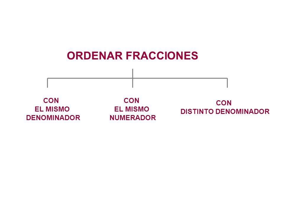 ORDENAR FRACCIONES CON EL MISMO DENOMINADOR CON EL MISMO NUMERADOR CON