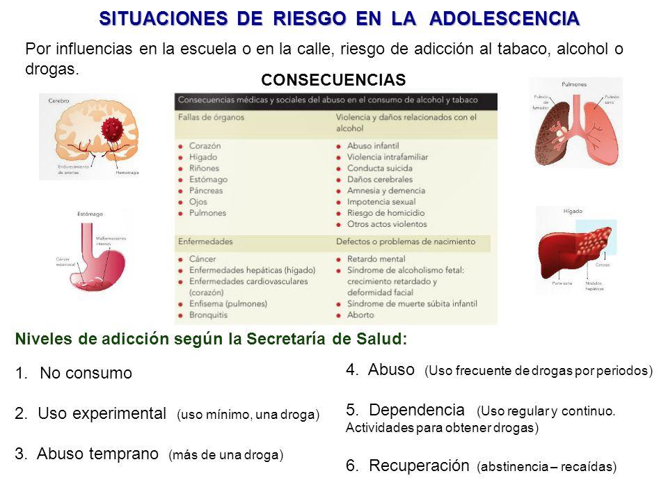 SITUACIONES DE RIESGO EN LA ADOLESCENCIA