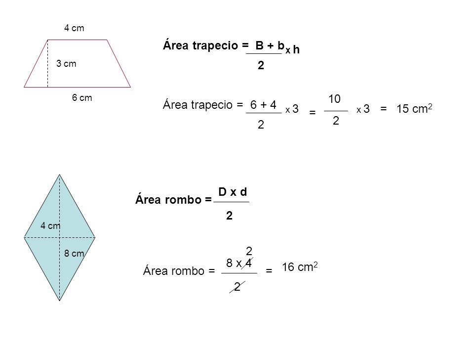 Área trapecio = B + b 2 10 Área trapecio = 6 + 4 = 15 cm2 = 2 2