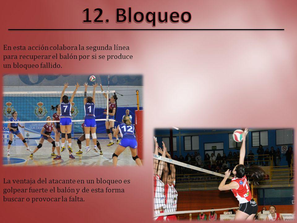 12. Bloqueo En esta acción colabora la segunda línea para recuperar el balón por si se produce un bloqueo fallido.