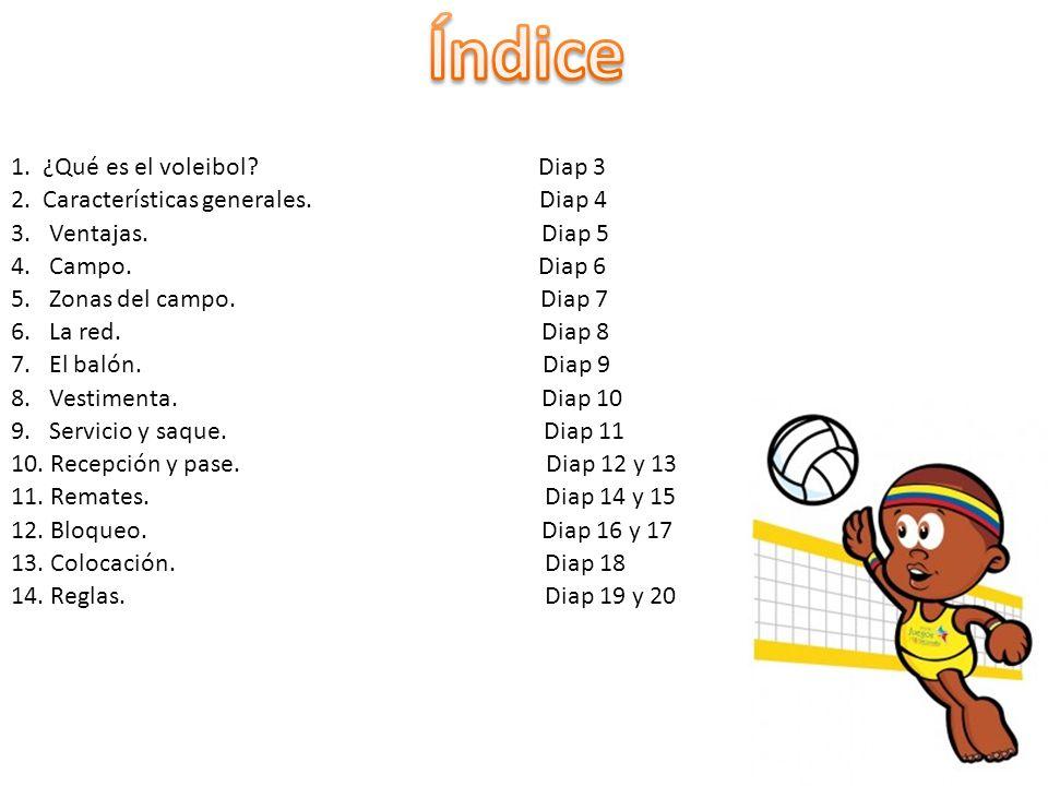 Índice 1. ¿Qué es el voleibol Diap 3