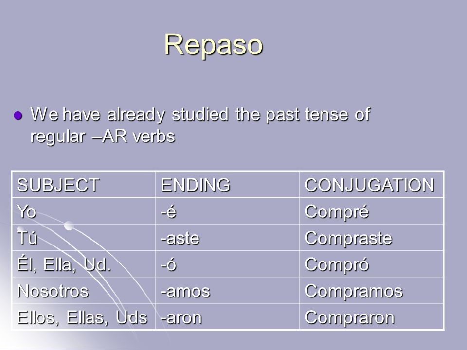 Repaso We have already studied the past tense of regular –AR verbs