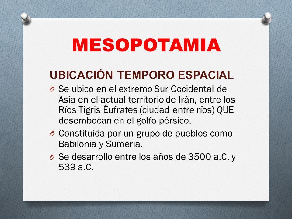 MESOPOTAMIA UBICACIÓN TEMPORO ESPACIAL