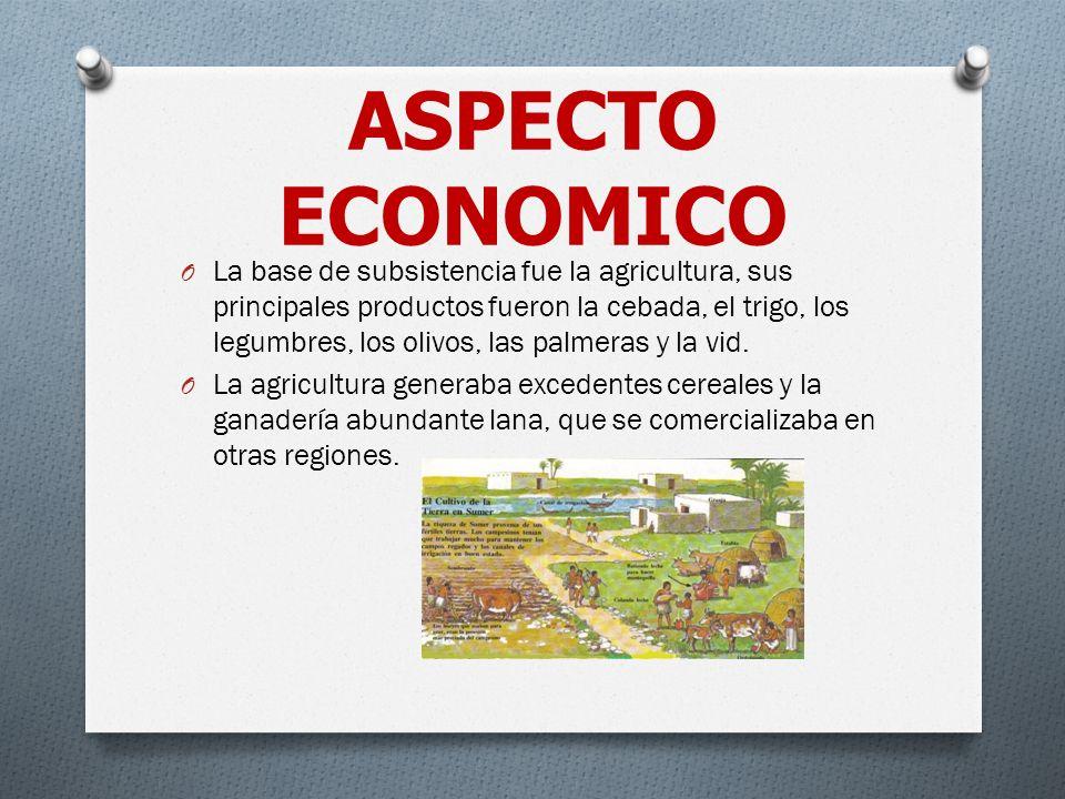 ASPECTO ECONOMICO