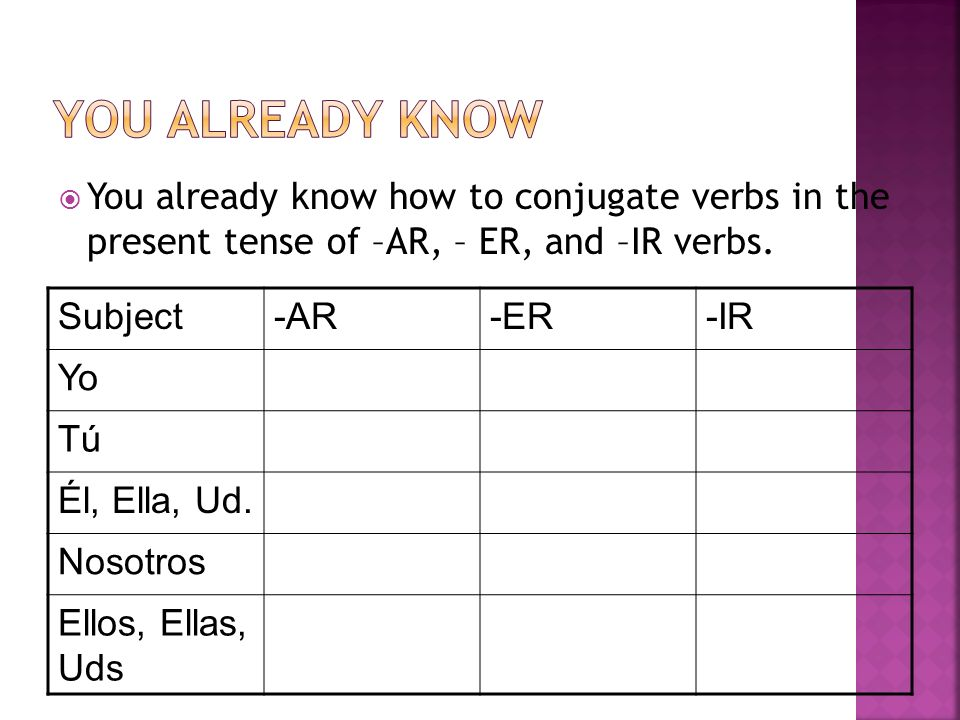 You already know You already know how to conjugate verbs in the present tense of –AR, – ER, and –IR verbs.
