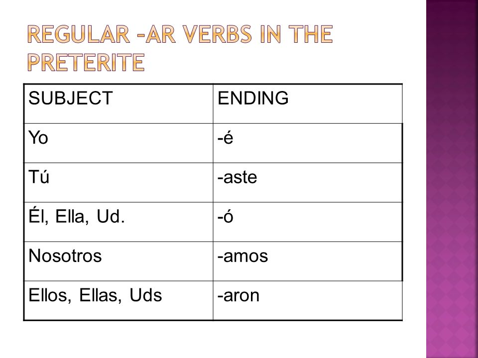 Regular –ar verbs in the preterite