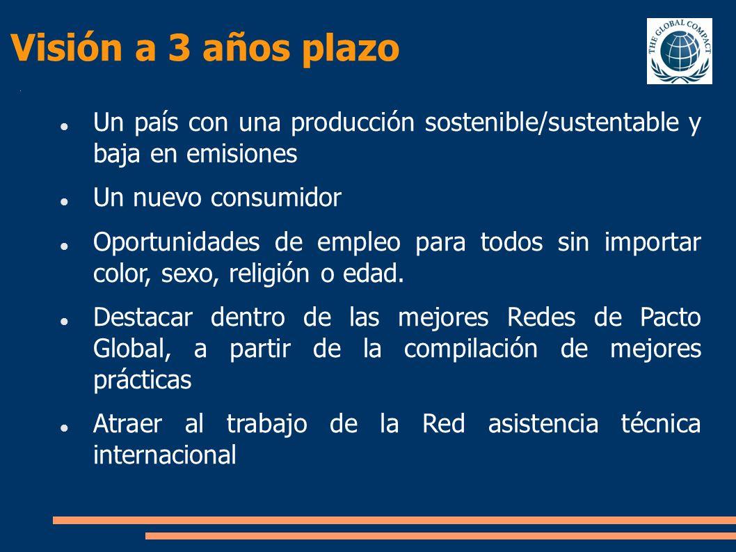 Visión a 3 años plazo Un país con una producción sostenible/sustentable y baja en emisiones. Un nuevo consumidor.