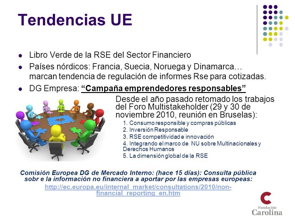 Tendencias UE Libro Verde de la RSE del Sector Financiero