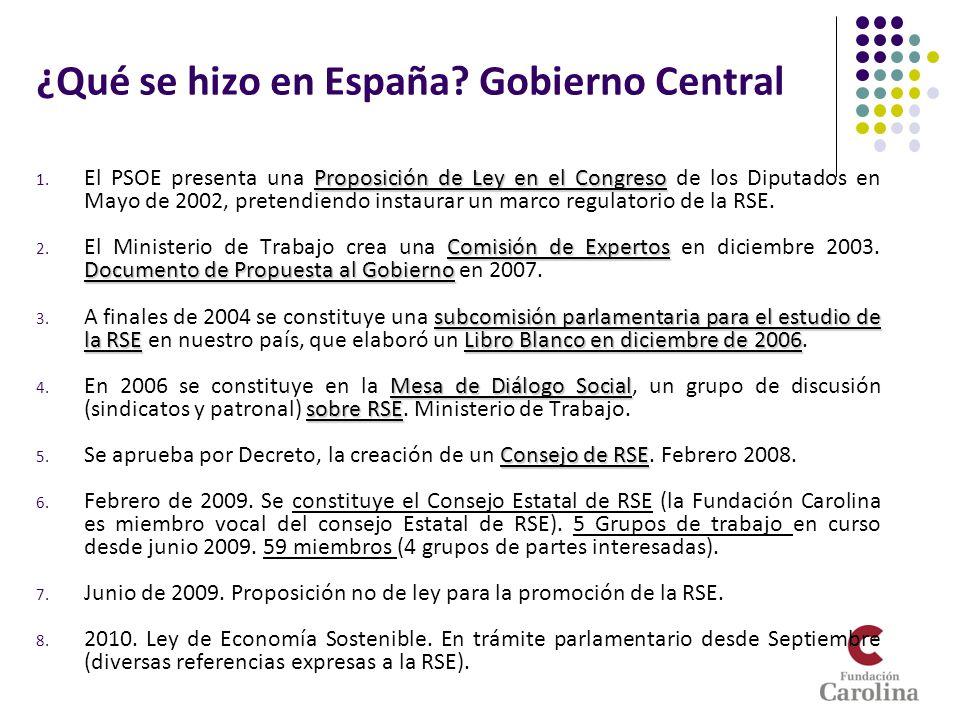 ¿Qué se hizo en España Gobierno Central