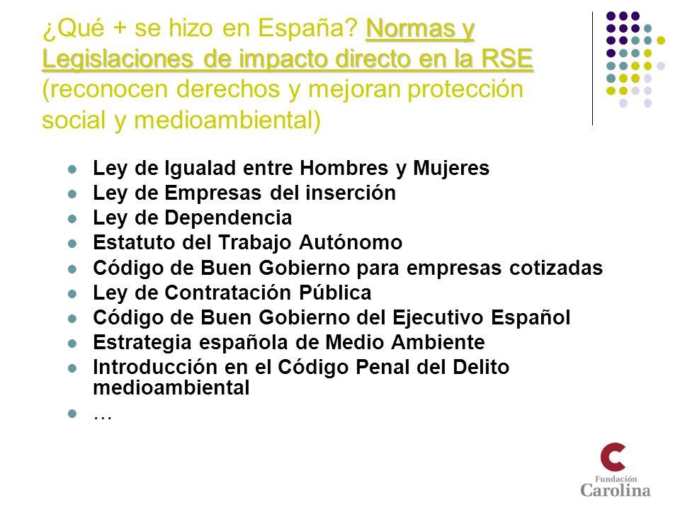 ¿Qué + se hizo en España Normas y Legislaciones de impacto directo en la RSE (reconocen derechos y mejoran protección social y medioambiental)