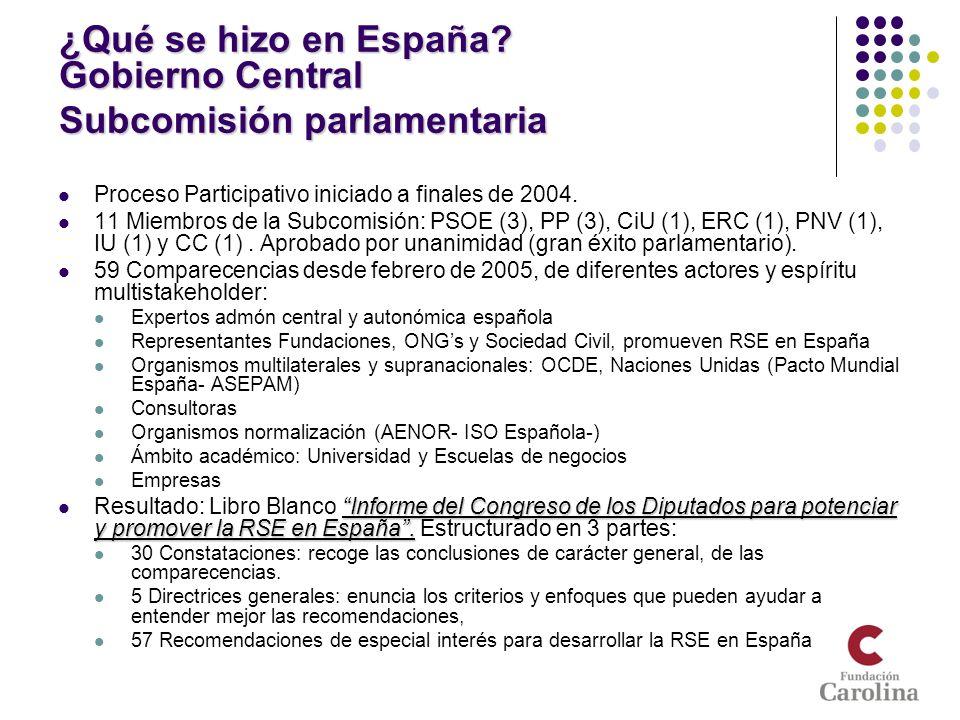 ¿Qué se hizo en España Gobierno Central Subcomisión parlamentaria