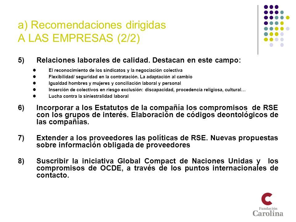 a) Recomendaciones dirigidas A LAS EMPRESAS (2/2)