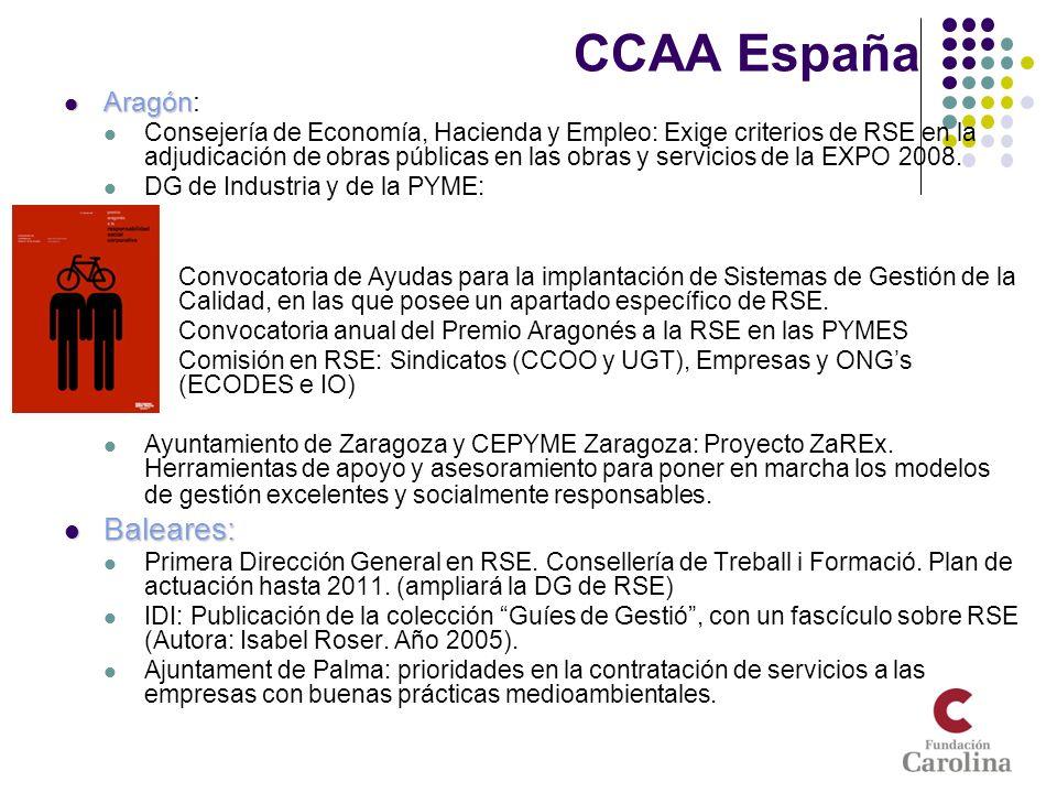 CCAA España Baleares: Aragón:
