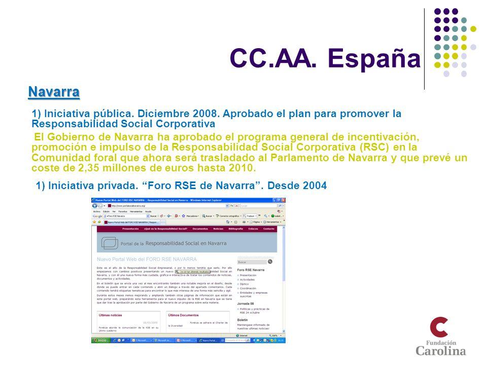 CC.AA. EspañaNavarra. 1) Iniciativa pública. Diciembre 2008. Aprobado el plan para promover la Responsabilidad Social Corporativa.