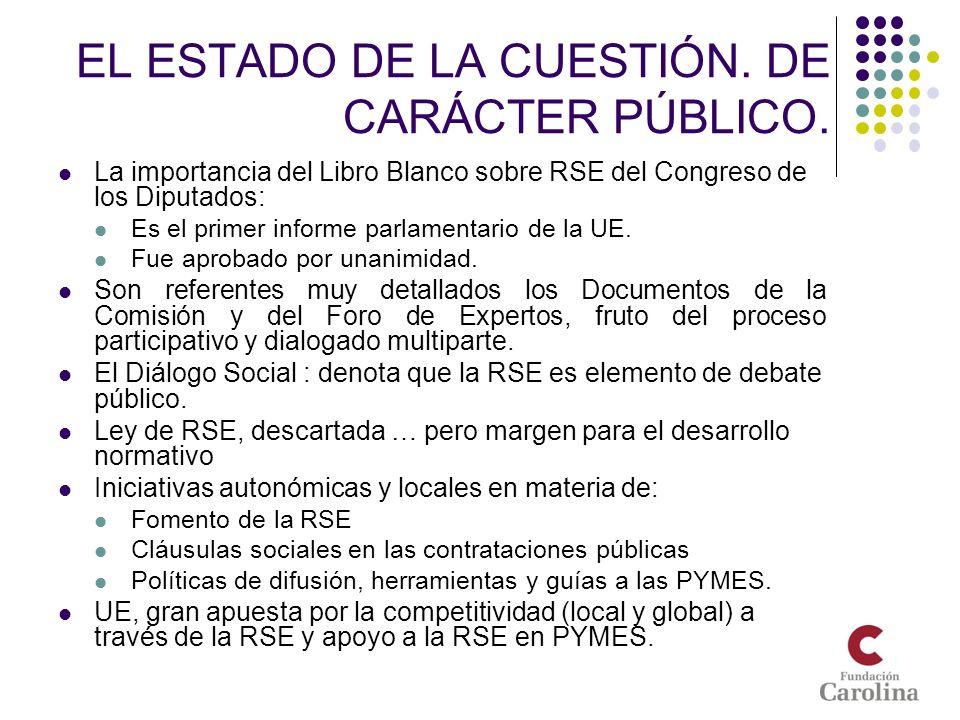 EL ESTADO DE LA CUESTIÓN. DE CARÁCTER PÚBLICO.
