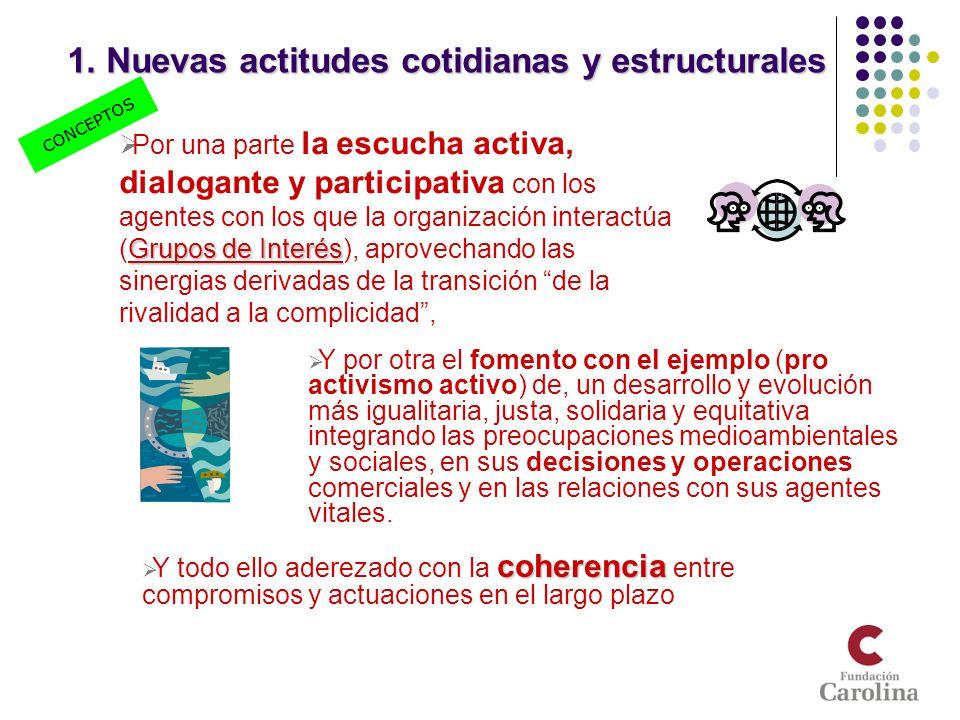 1. Nuevas actitudes cotidianas y estructurales