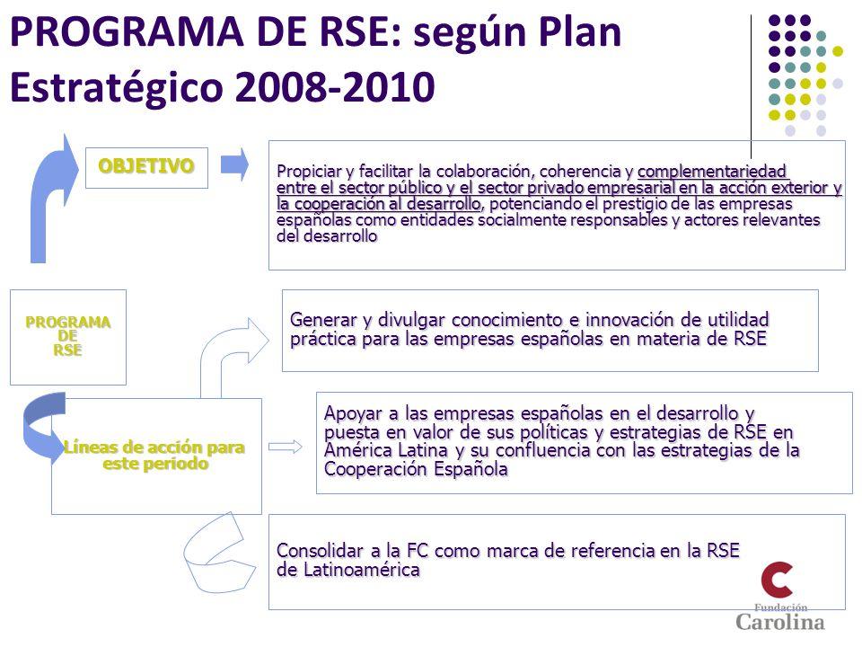 PROGRAMA DE RSE: según Plan Estratégico 2008-2010