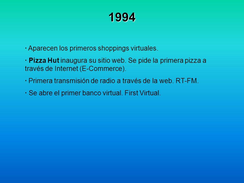 1994 · Aparecen los primeros shoppings virtuales.
