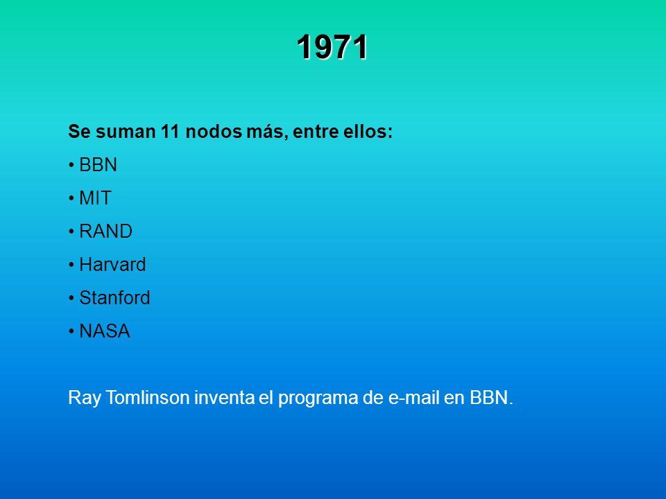 1971 Se suman 11 nodos más, entre ellos: BBN MIT RAND Harvard Stanford