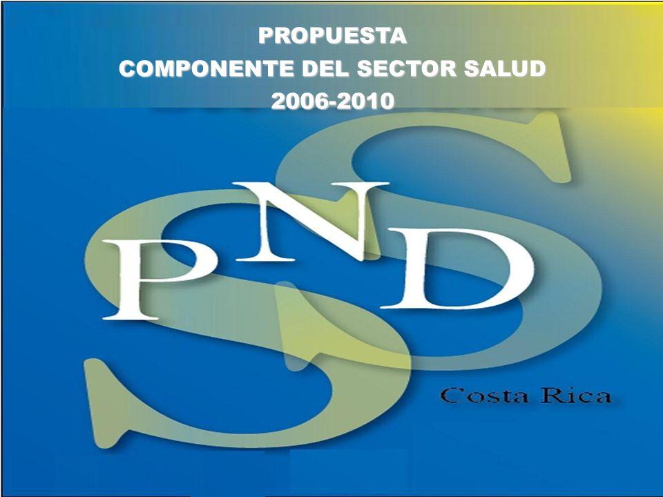 COMPONENTE DEL SECTOR SALUD