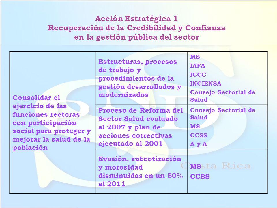 Acción Estratégica 1 Recuperación de la Credibilidad y Confianza en la gestión pública del sector