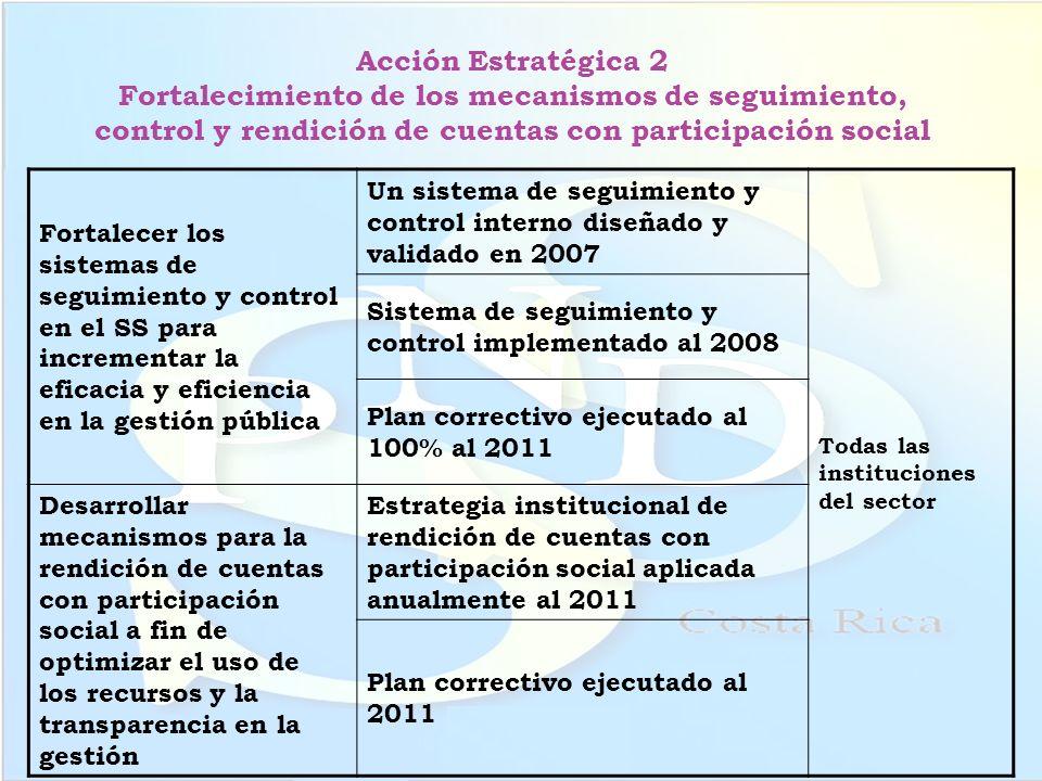 Acción Estratégica 2 Fortalecimiento de los mecanismos de seguimiento, control y rendición de cuentas con participación social