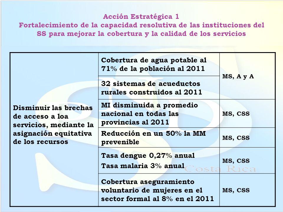 Cobertura de agua potable al 71% de la población al 2011