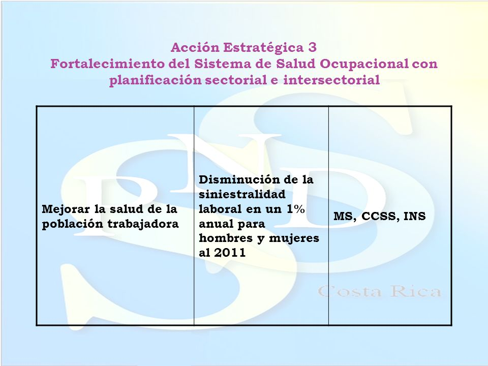 Acción Estratégica 3 Fortalecimiento del Sistema de Salud Ocupacional con planificación sectorial e intersectorial
