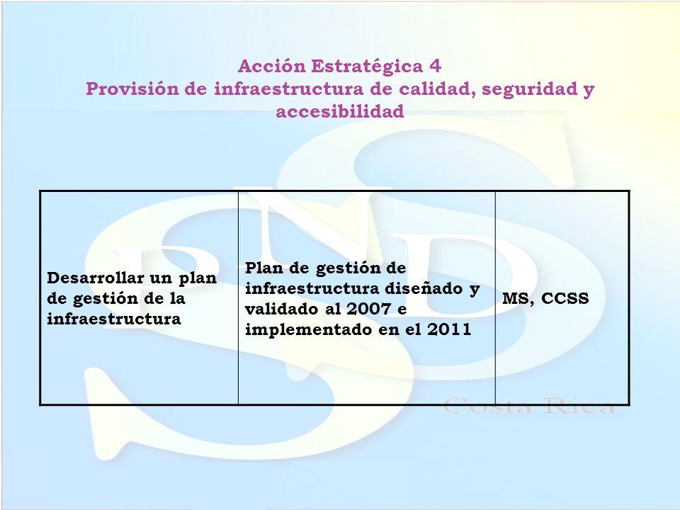 Acción Estratégica 4 Provisión de infraestructura de calidad, seguridad y accesibilidad