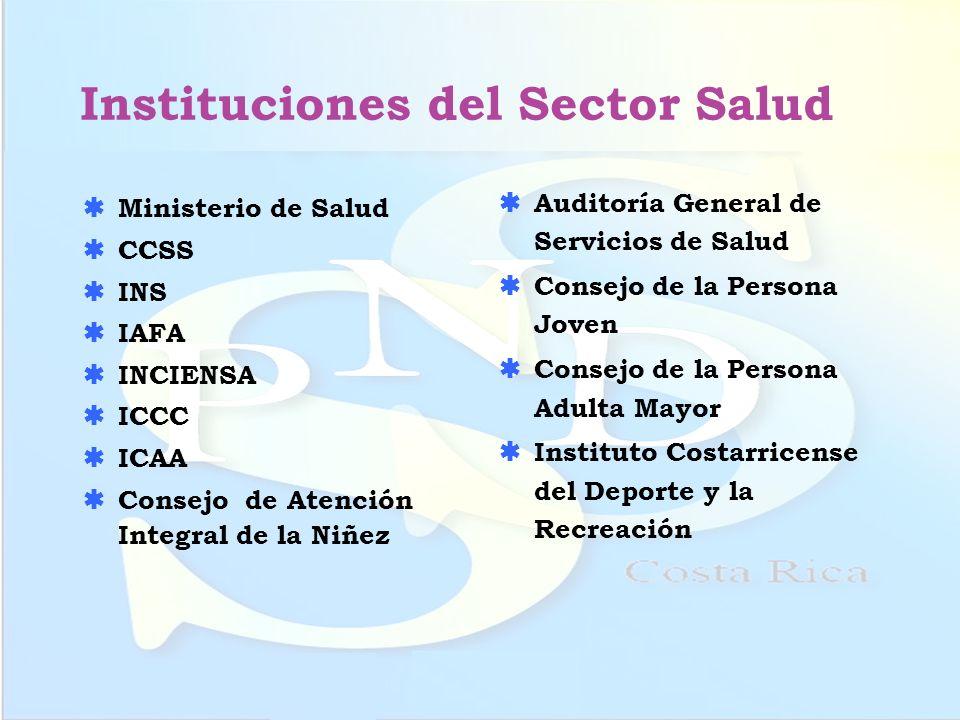 Instituciones del Sector Salud