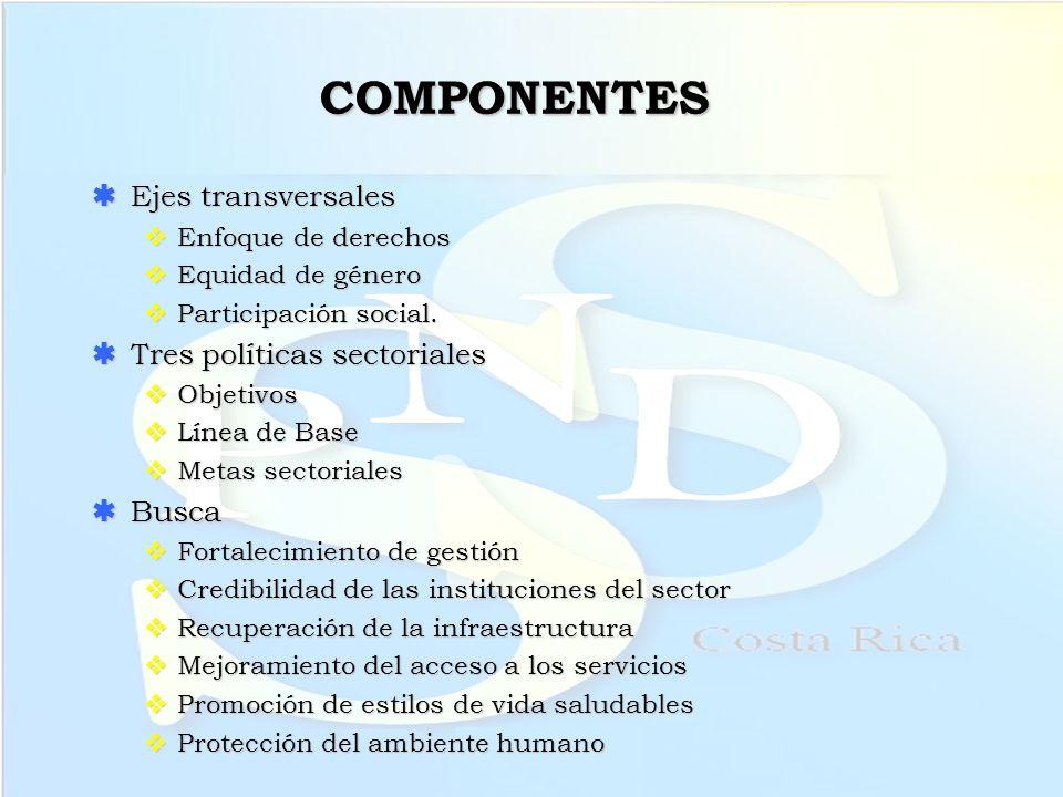 COMPONENTES Ejes transversales Tres políticas sectoriales Busca