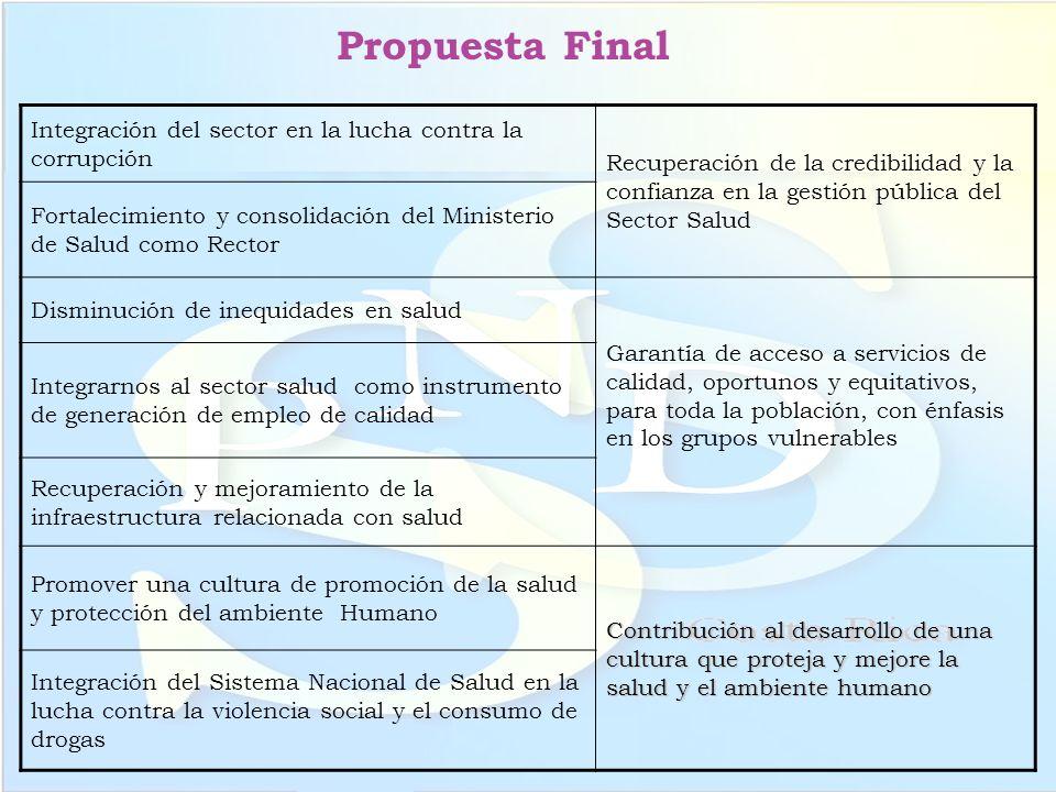 Propuesta FinalIntegración del sector en la lucha contra la corrupción.