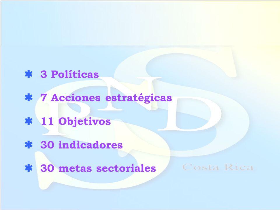 3 Políticas 7 Acciones estratégicas 11 Objetivos 30 indicadores 30 metas sectoriales