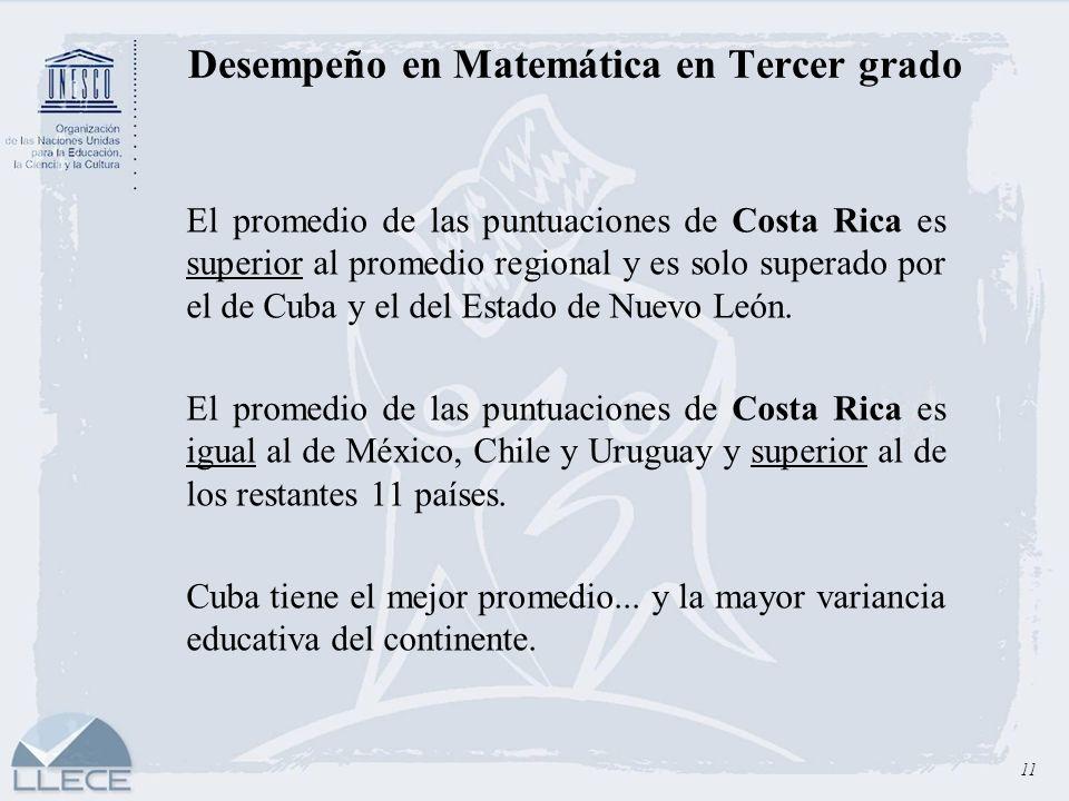 Desempeño en Matemática en Tercer grado