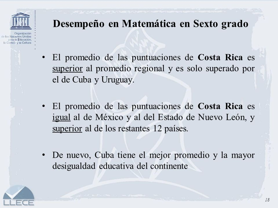 Desempeño en Matemática en Sexto grado