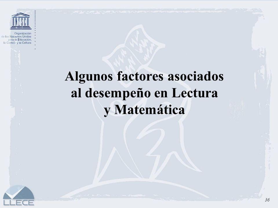Algunos factores asociados al desempeño en Lectura y Matemática