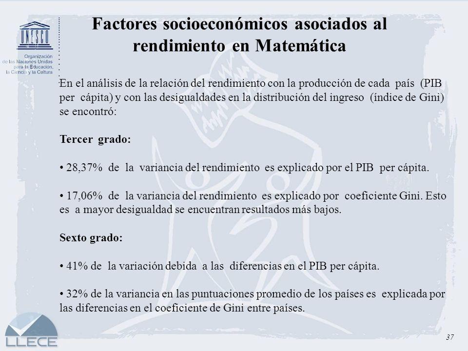 Factores socioeconómicos asociados al rendimiento en Matemática