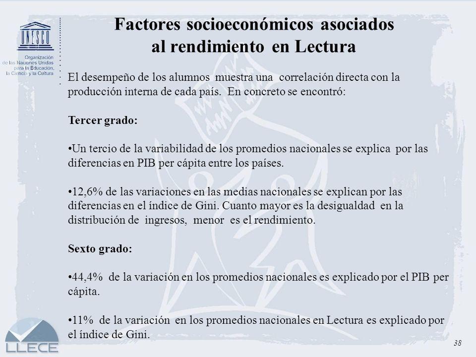 Factores socioeconómicos asociados al rendimiento en Lectura
