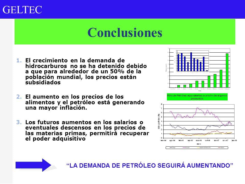 Conclusiones LA DEMANDA DE PETRÓLEO SEGUIRÁ AUMENTANDO
