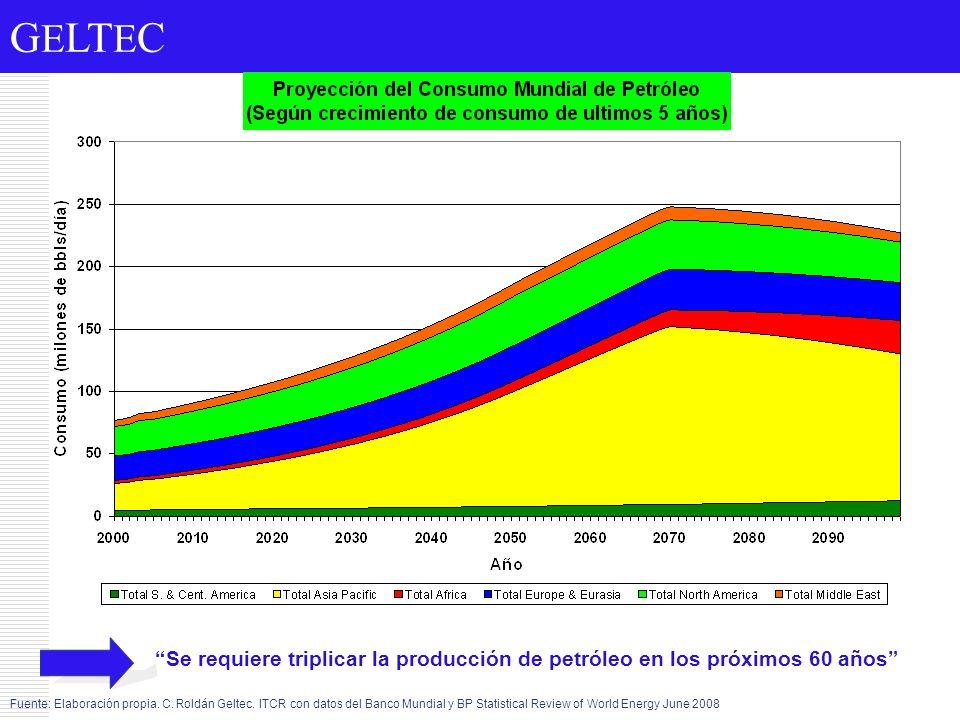 Se requiere triplicar la producción de petróleo en los próximos 60 años