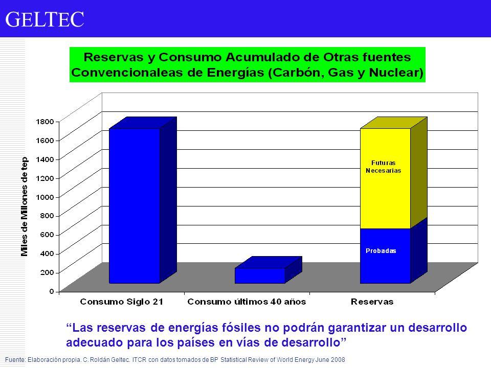 Las reservas de energías fósiles no podrán garantizar un desarrollo adecuado para los países en vías de desarrollo