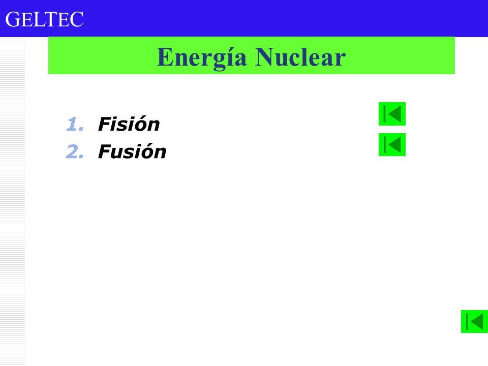 Energía Nuclear Fisión Fusión