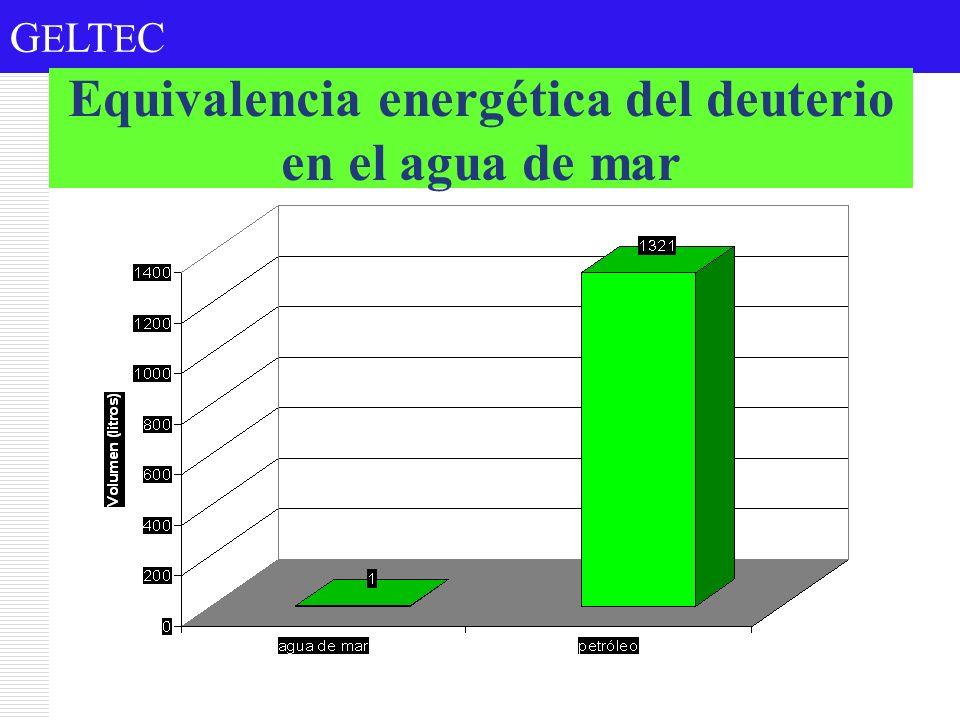 Equivalencia energética del deuterio en el agua de mar