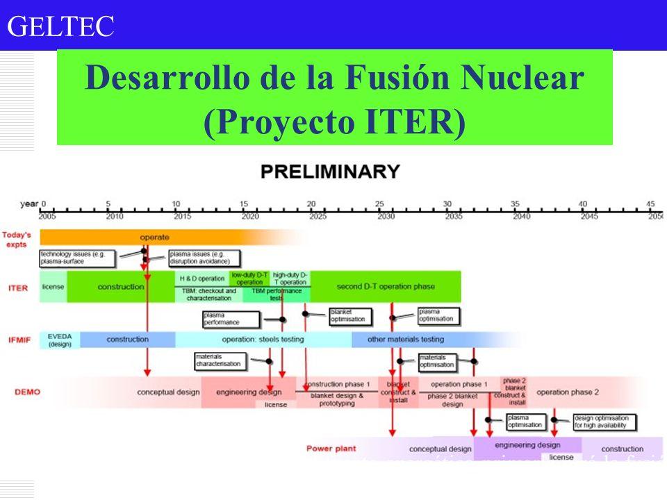 Desarrollo de la Fusión Nuclear (Proyecto ITER)