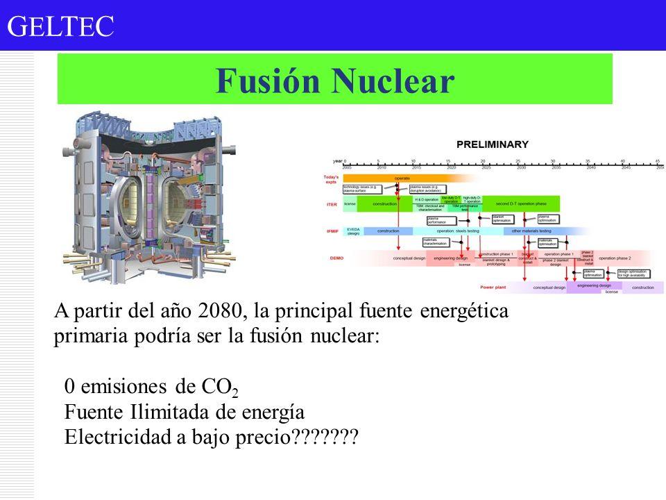 Fusión Nuclear A partir del año 2080, la principal fuente energética primaria podría ser la fusión nuclear: