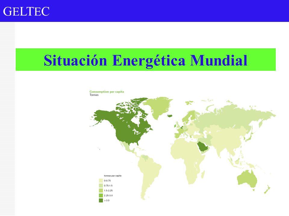 Situación Energética Mundial