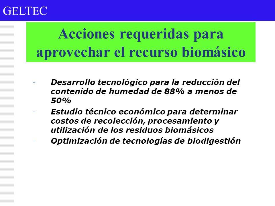 Acciones requeridas para aprovechar el recurso biomásico