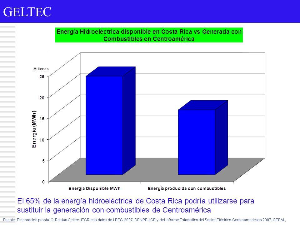 El 65% de la energía hidroeléctrica de Costa Rica podría utilizarse para sustituir la generación con combustibles de Centroamérica