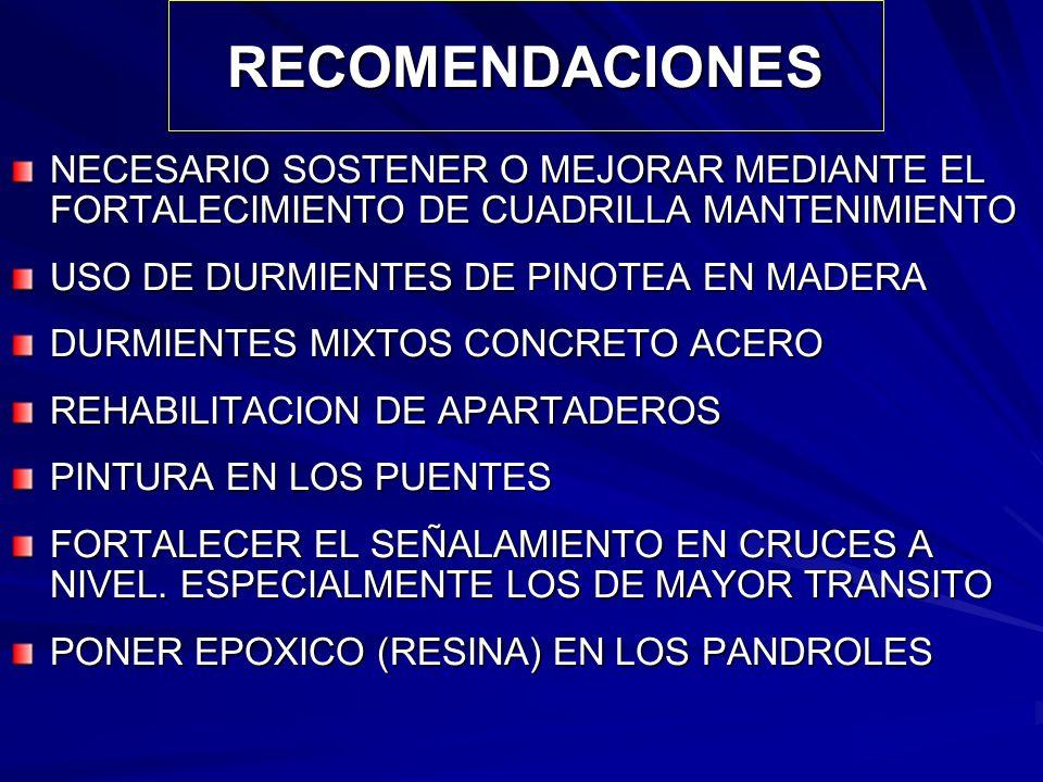 RECOMENDACIONES NECESARIO SOSTENER O MEJORAR MEDIANTE EL FORTALECIMIENTO DE CUADRILLA MANTENIMIENTO.