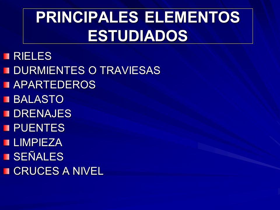 PRINCIPALES ELEMENTOS ESTUDIADOS